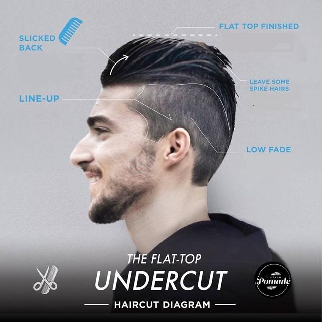 thevenusface undercut 3